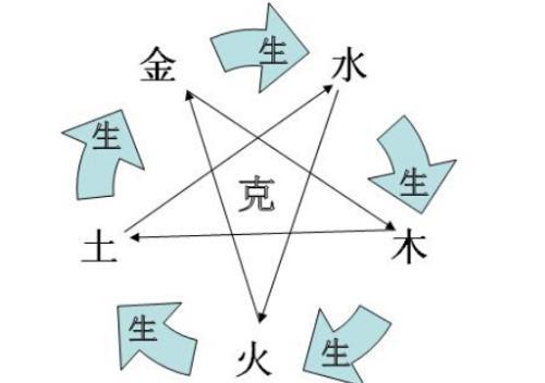 怎样查询自己的五行缺什么 (2).jpg