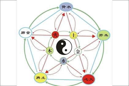 八字纯阳的绝世好命,纯阳的八字代表什么揭秘,子非鱼师傅告